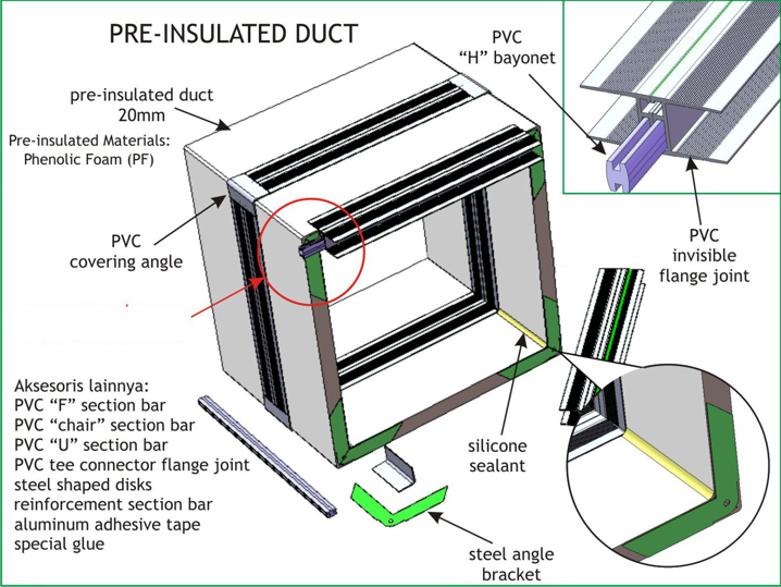 KLS Insulation Systems – Pre-Insulated Air Duct Products